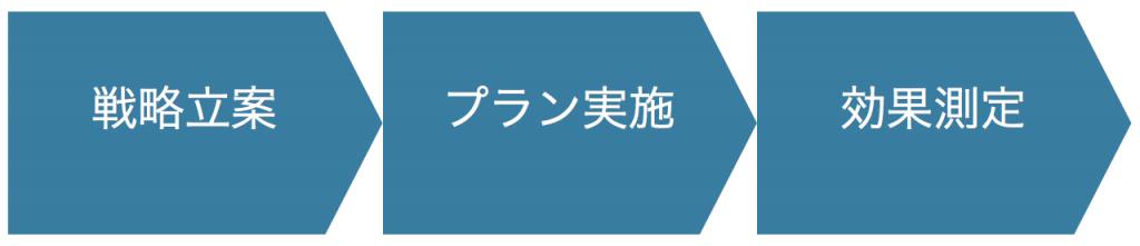 スクリーンショット 2016-08-23 21.10.03